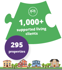 Supported living puzzle. 1000+ supported living clients. 295 properties.