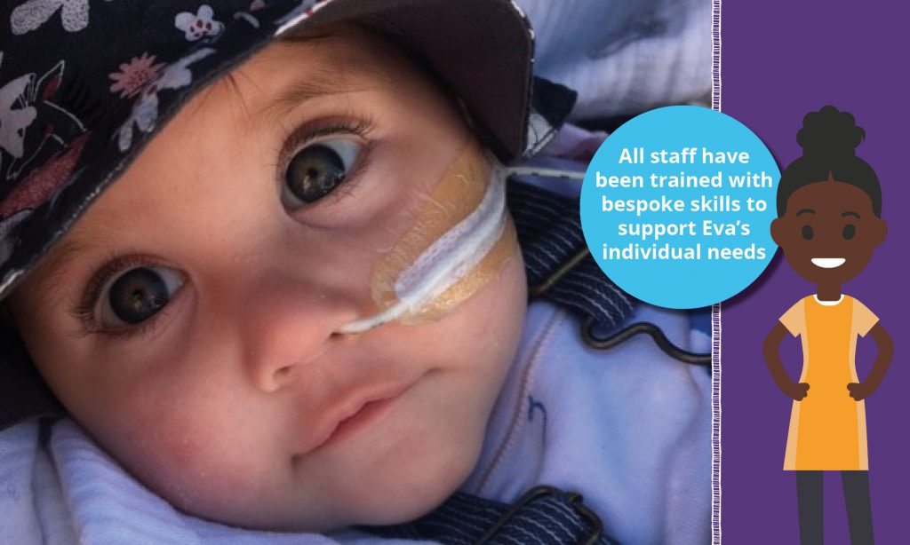 All staff have been trained with bespoke skills to support Eva's individual needs.